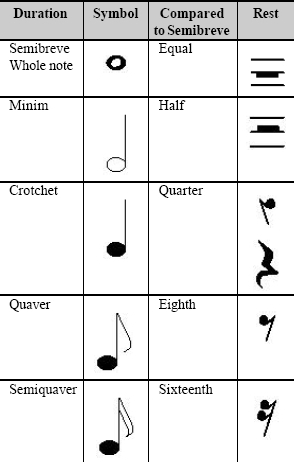 Piano symbols for pinterest