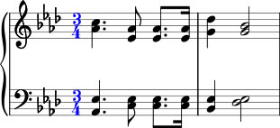 piano time signature